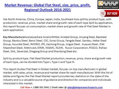 Global Flat Steel Industry Development Trends, Competitive Landscape and Key Regions