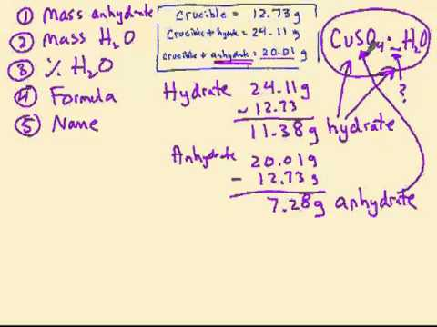 formula of a hydrate lab report barium chloride The formula of a hydrate can be determined by dehydrating a known mass of the hydrate, then  barium chloride, sodium tetraborate, potassium chloride, sodium sulfate hydrate, iron (iii) chloride,  lab report: properties of hydrates.