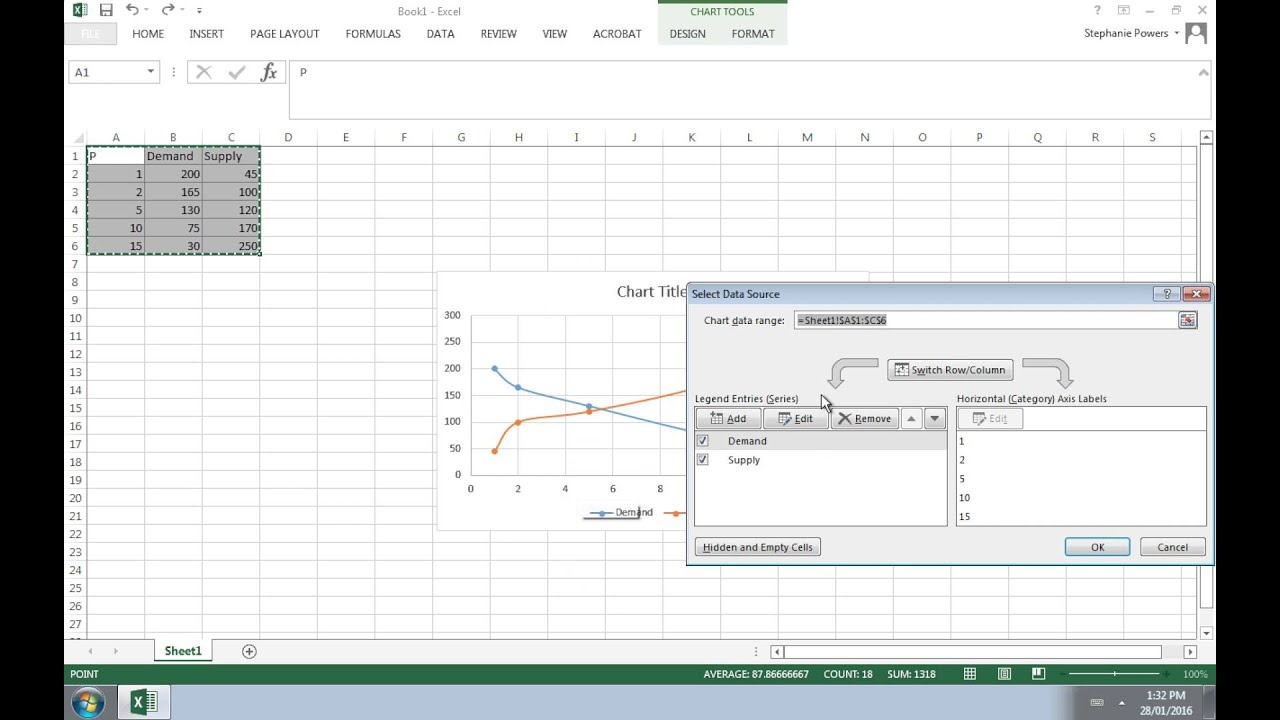 Graphing Supply And Demand In Excel Youtube