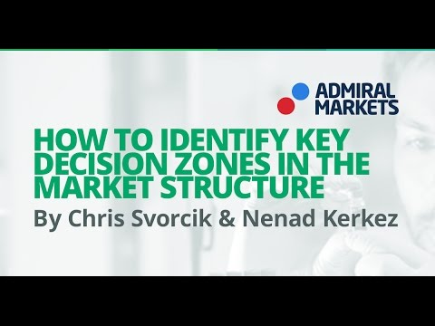 Pro Learning Lab: Learn how to Identify Key Decision Zones in the Market Structure