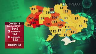 Коронавірус в Україні: статистика за 19 квітня