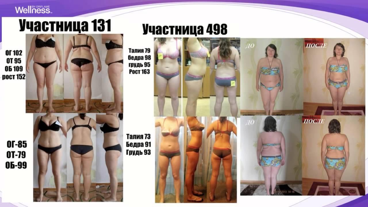 как можно похудеть дома без диет