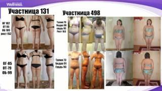 Как подтянуть тело к лету и похудеть за 2-3 минуты в день. Приложение Планка