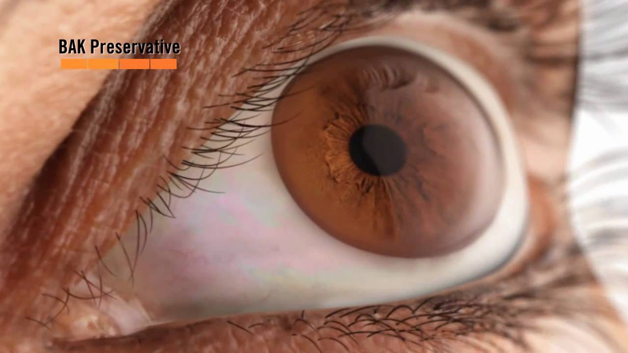 Amazing 3D Eye Animation - YouTube