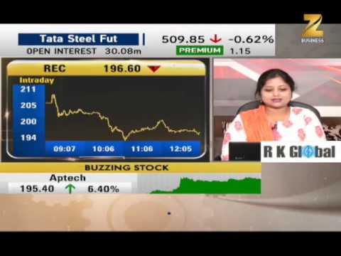Top 50 Stocks to Buy | 50 शेयरों पर फटाफट चर्चा