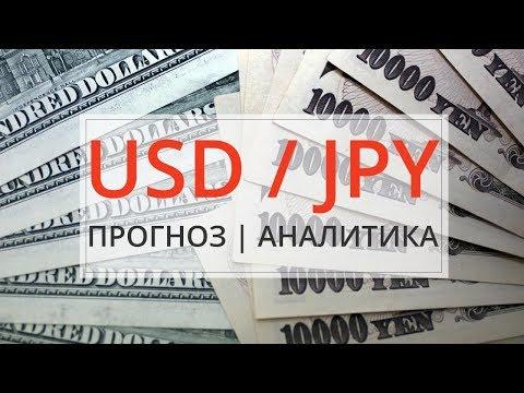 Аналитика по валютной паре USDJPY Доллар и Японская Йена рынка Форекс