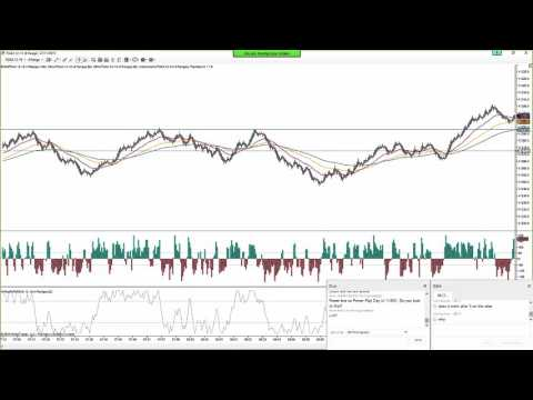 Live DAX Trading – 27 November 2015