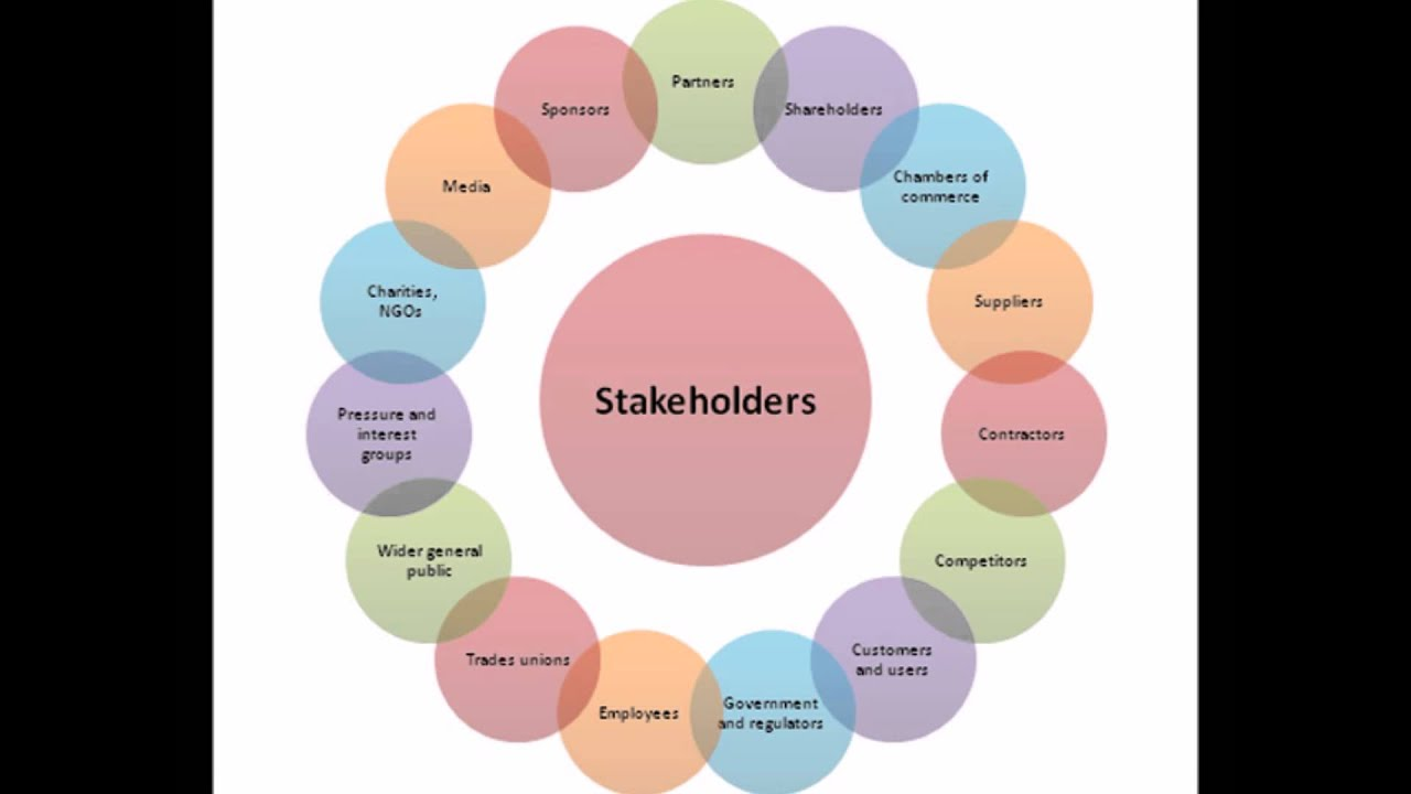 stakeholder interest and wealth Stakeholders are the people and groups that have an interest in your business traditionally, shareholders or owners have been the primary stakeholder of a business in the early 21st century, though, other groups have become more vocally involved in holding companies to a higher social and environmental standard.