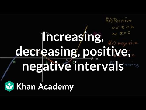 Introduction to increasing, decreasing, positive or negative