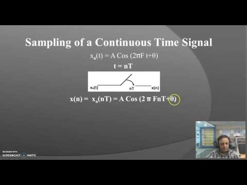 Discrete Time Signal Processing_Sampling of Continuous Time Signal