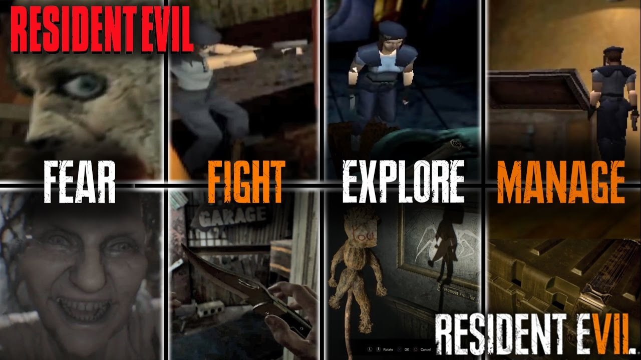 Re1 Influence On Resident Evil 7 Famitsu Article Preview 4 Pillars Of Classic Horror Youtube
