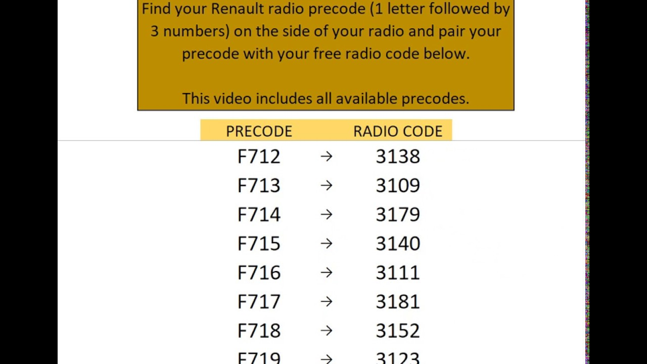 free renault radio codes unified youtube. Black Bedroom Furniture Sets. Home Design Ideas