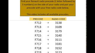 Free Renault Radio Codes (Unified)