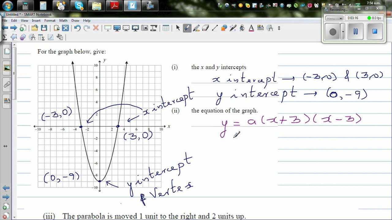 writing an equation But word problems do not have to be the worst part of a math class you may wonder why we did not use a dollar sign in the equation.