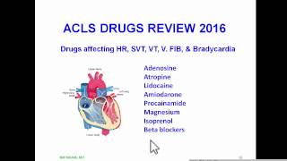 ACLS DRUGS REVIEW 2016 BY NIK NIKAM MD