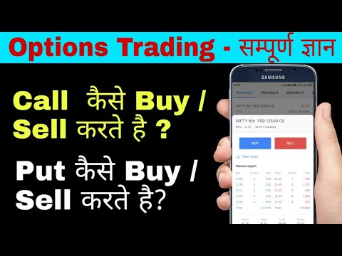how to buy call and put options || Zerodha Kite