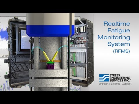 Realtime Fatigue Monitoring System - 35 sec version
