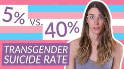 Why is the trans suicide rate so high? | Riley J. Dennis