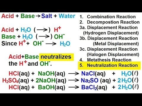 chemistry acid base reaction chemical equations 13 of 38 types