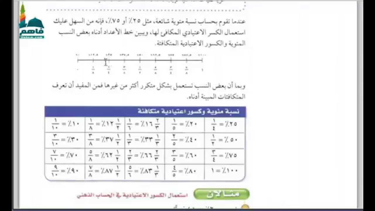 شبكة الرياضيات التعليمية ثاني ثانوي