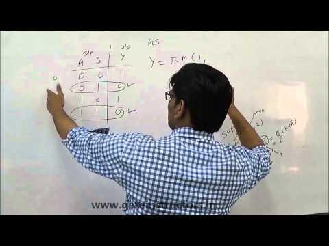 Canonical SOP and POS Min Max term boolean expression : Digital Logic (DLD)