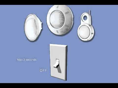 Sincronanizacion de mando | Productos QP