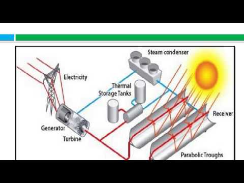 Concentrated Solar Power Technologies
