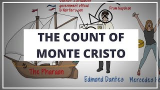 THE COUNT OF MONTE CRISTO BY ALEXANDRE DUMAS // ANIMATED BOOK SUMMARY