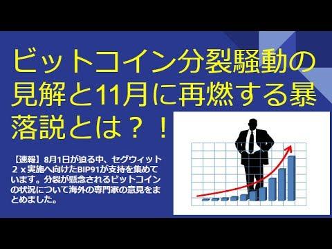 ビットコイン、初のドル台 騒動収束で資金流入: 日本経済新聞