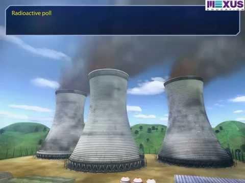 Radioactive Pollution  - IkenSchool