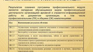 ПМ.02 Организация архивной и справочно-информационной работы по документам организации