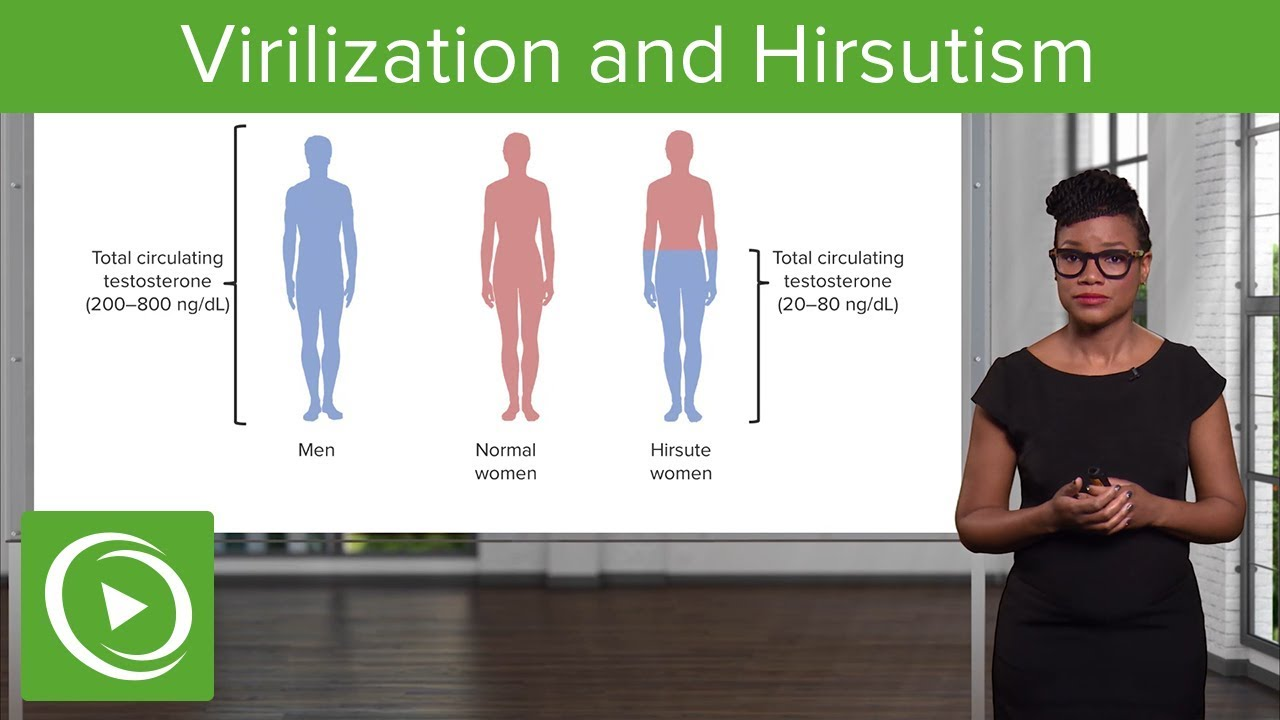 Virilization and Hirsutism – Gynecology | Lecturio