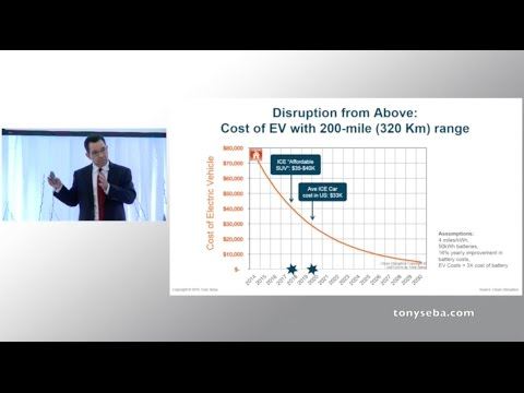 Clean Disruption - Why Energy & Transportation will be Obsolete by 2030 - Oslo, March 2016
