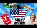 TOP 10 COUNTRIES WHERE MY SUBSCRIBERS LIVE
