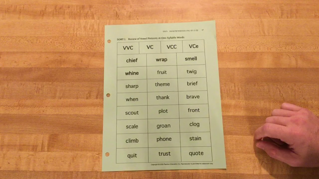 green sort 1 review of vowel patterns in one syllable words youtube