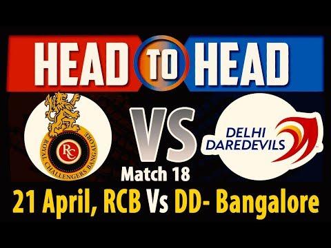 Royal Challenger Bangalore Vs Delhi Daredevils Head To Head IPL 2018 Match 18   Match Stats