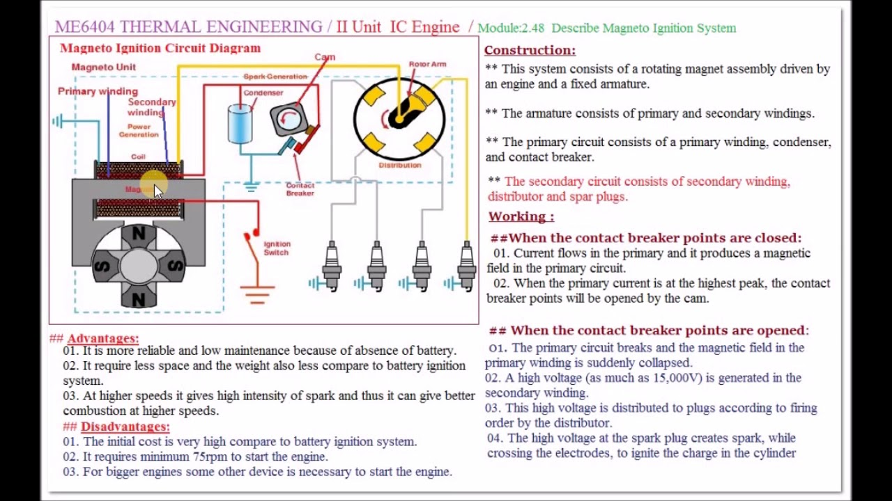 discuss magneto ignition system - m2 48 - thermal engineering in tamil