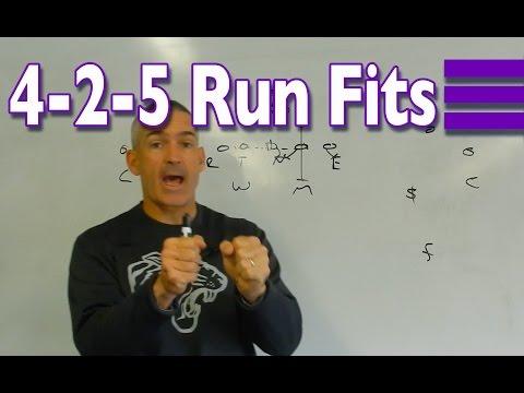 ONU | 4-2-5 Run Fits