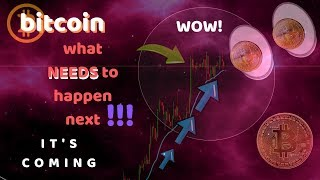 INCOMING!! BITCOIN BULL EXPLOSION ~ DAYS AWAY | 2020 COULD REPEAT 2017!?!