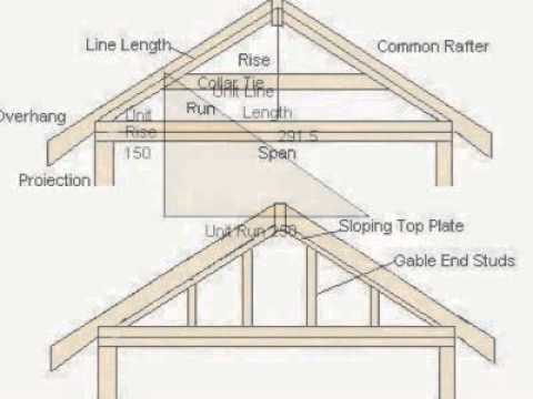 How To Frame Gable Roofs Slideshow Youtube