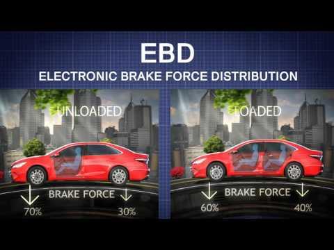 Safety ABS EBD Brake Assist Video