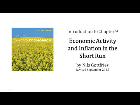 INTRO CHAPTER 9 Economic Activity and Inflation