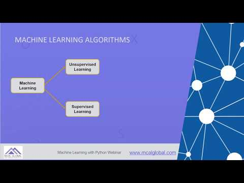 What are different algorithms in Machine Learning?