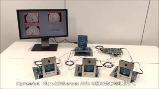 Mpression Nitroと100BASE-T1 card を使用したEthernet AVBデモシステム