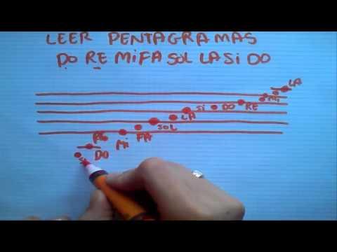 Como Leer Notas Musicales En El Pentagrama | How To Read Musical Notes On The Pentagram