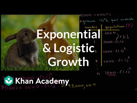 Exponential and logistic growth in populations  | Ecology | Khan Academy
