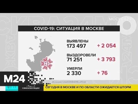 Актуальная статистика по коронавирусу в Москве - Москва 24