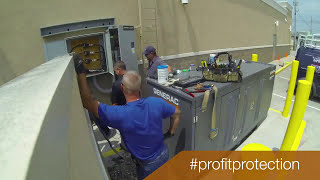 Generac Standby Power for Gas Stations and Convenience Stores