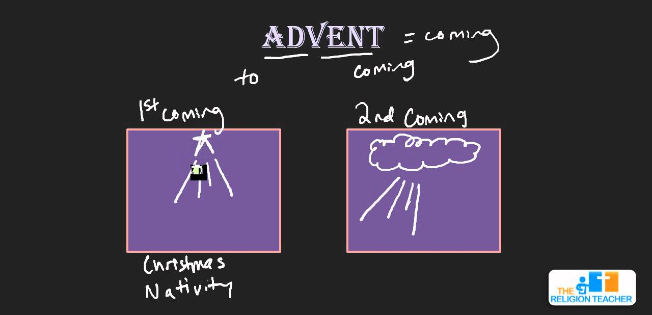 the meaning of advent youtube. Black Bedroom Furniture Sets. Home Design Ideas