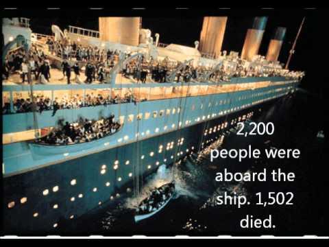 Titanic Research